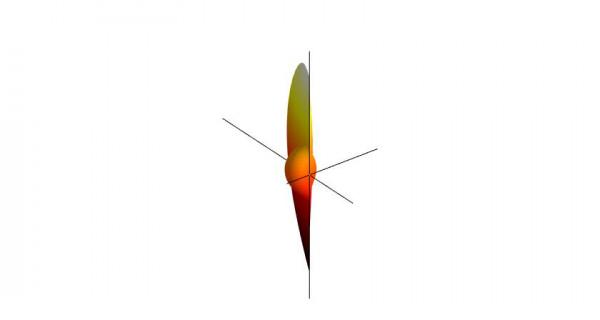 3GPP_sectorized_v_pol_45_hpbw